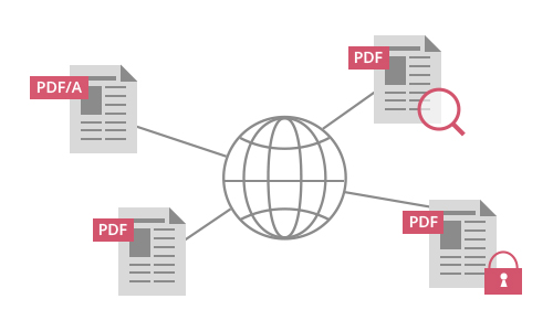 What Is PDF_500x300