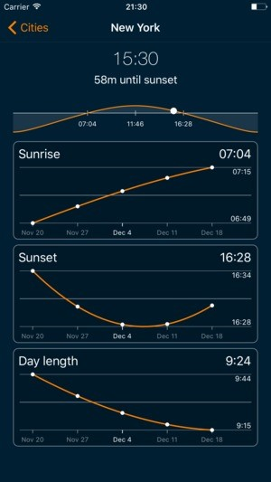 World Clock app features time