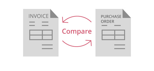 Purchase Order matching